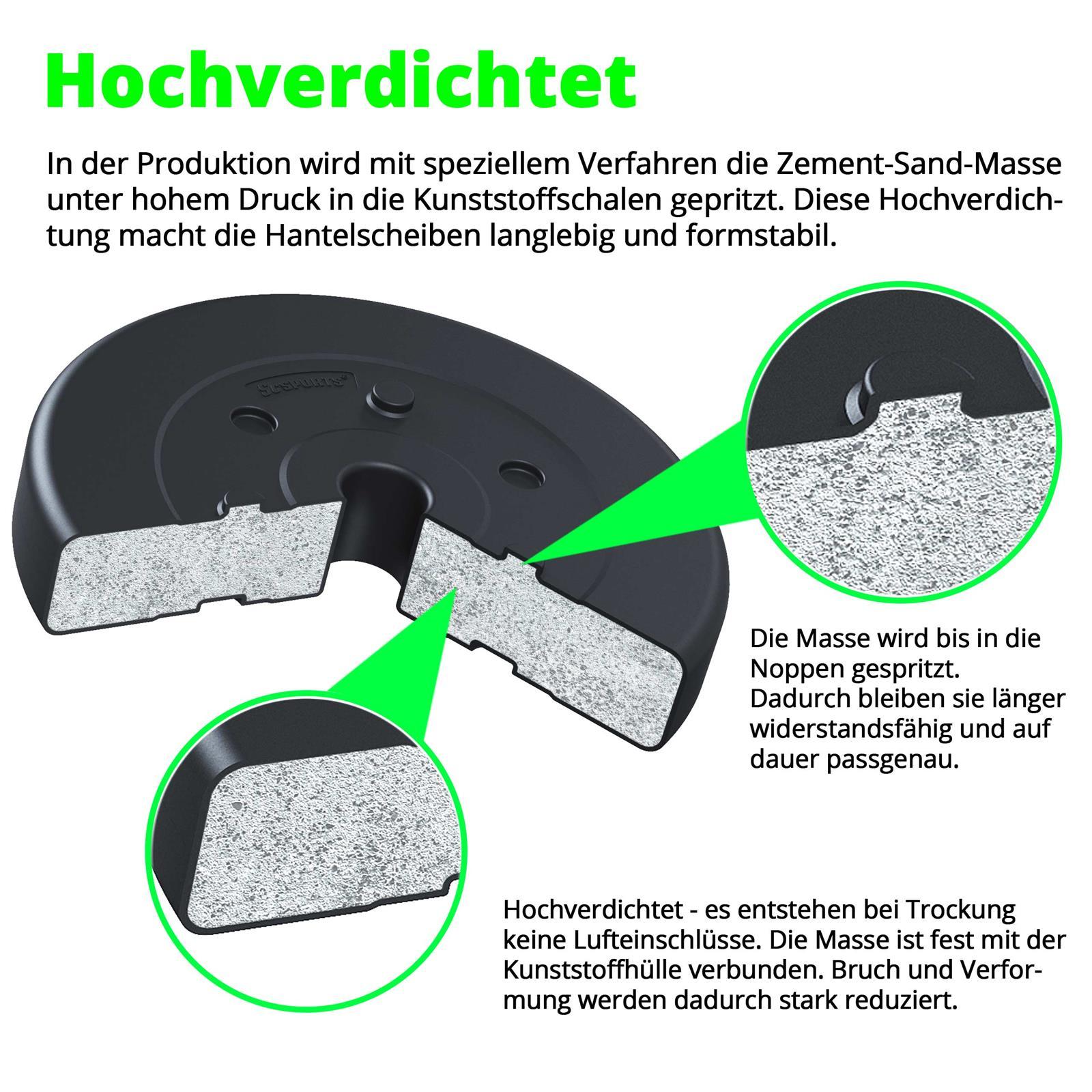 miniatuur 22 - Hantelscheiben 1,25 kg - 10 kg Kunststoff Scheiben Ø 30mm Zement Gewichte 2.Wahl