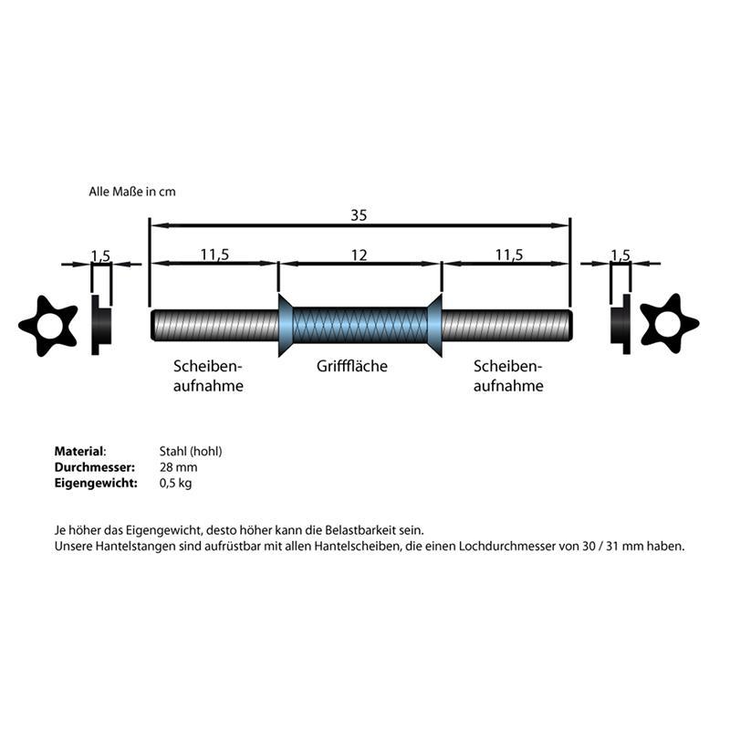 Hantelset Kurzhanteln Curlstange SZ Stange Hantelscheiben Kunststoff 35,5 kg