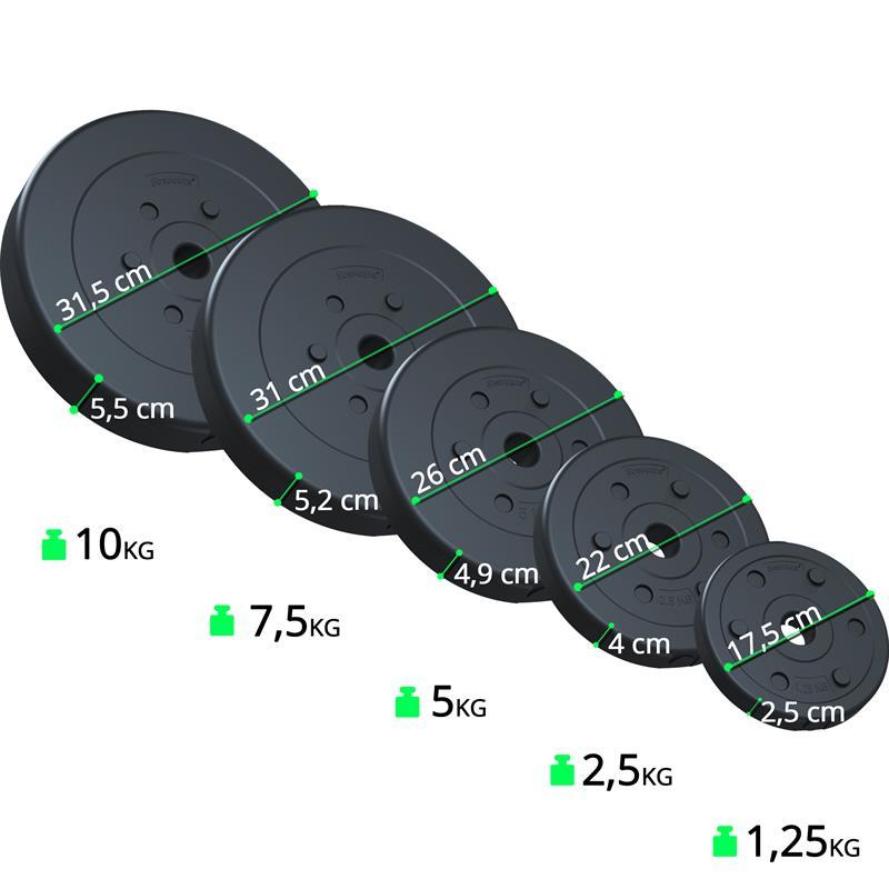 17,5 kg Hantelscheibenset Kunststoff 2x5 kg 2x2,5 kg 2x1,25 kg Ø 30 mm